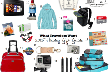 Holiday Gift Guide for Travelers Travel Guide